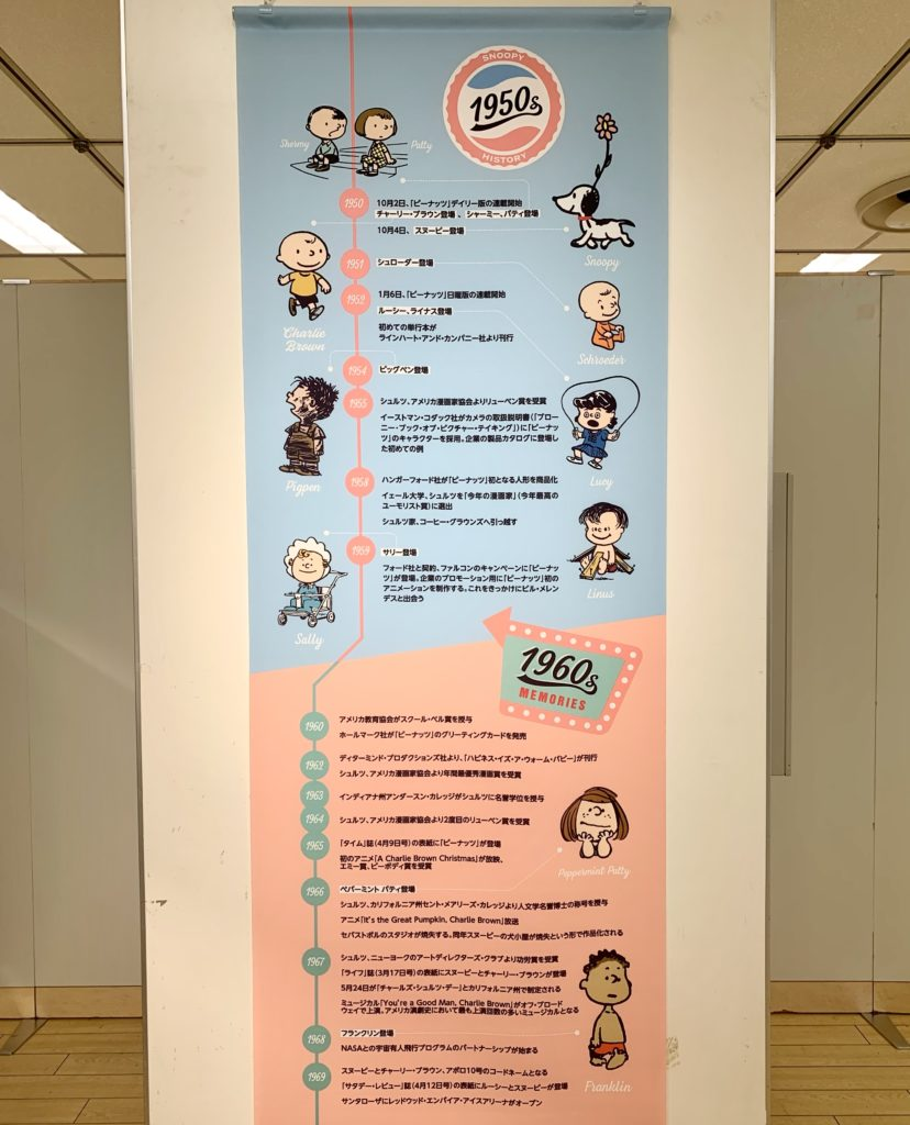 新型コロナウイルス感染症拡大防止のため、横浜会場では有料の展示コーナーはなく、スペシャルショップの開催へ変更となりました。 ただスヌーピーと写真が撮れるフォトスポットがあります。